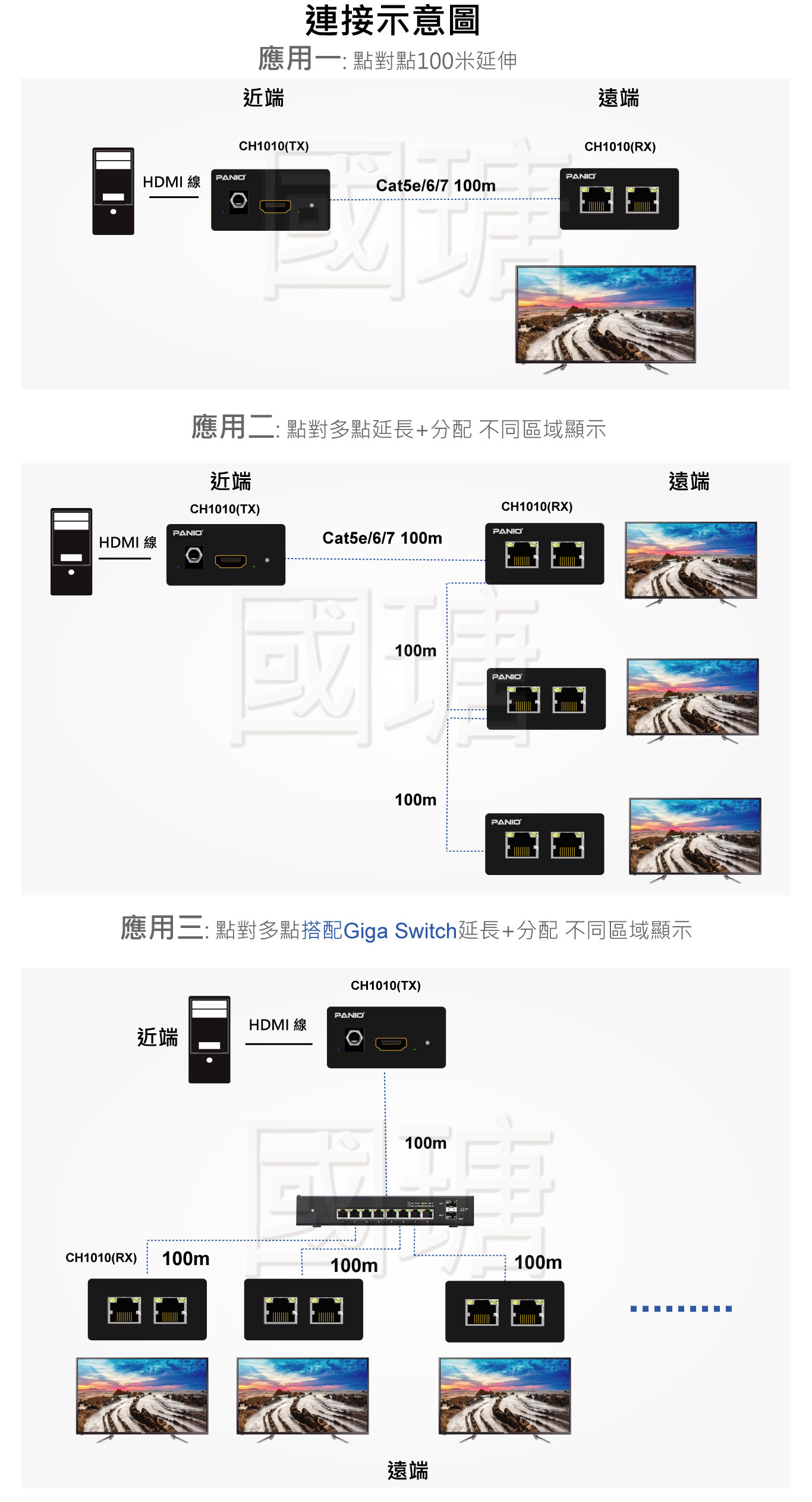 HDMI延長管理器 | 台灣 PANIO國瑭