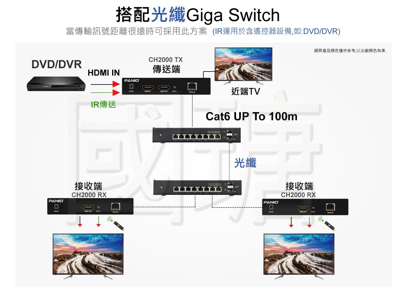 2021 HDMI+IR影音訊號延長器 200米   台灣PANIO國瑭