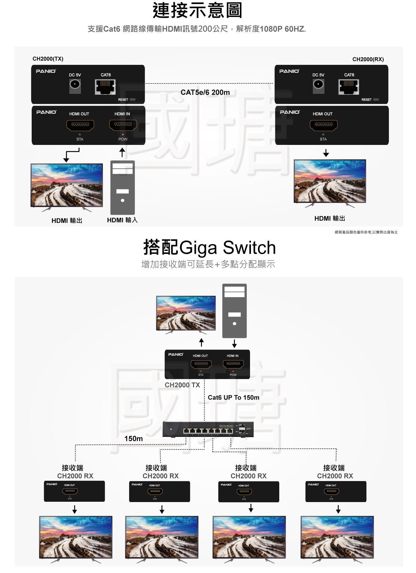 1080P HDMI 200米影音訊號延長器