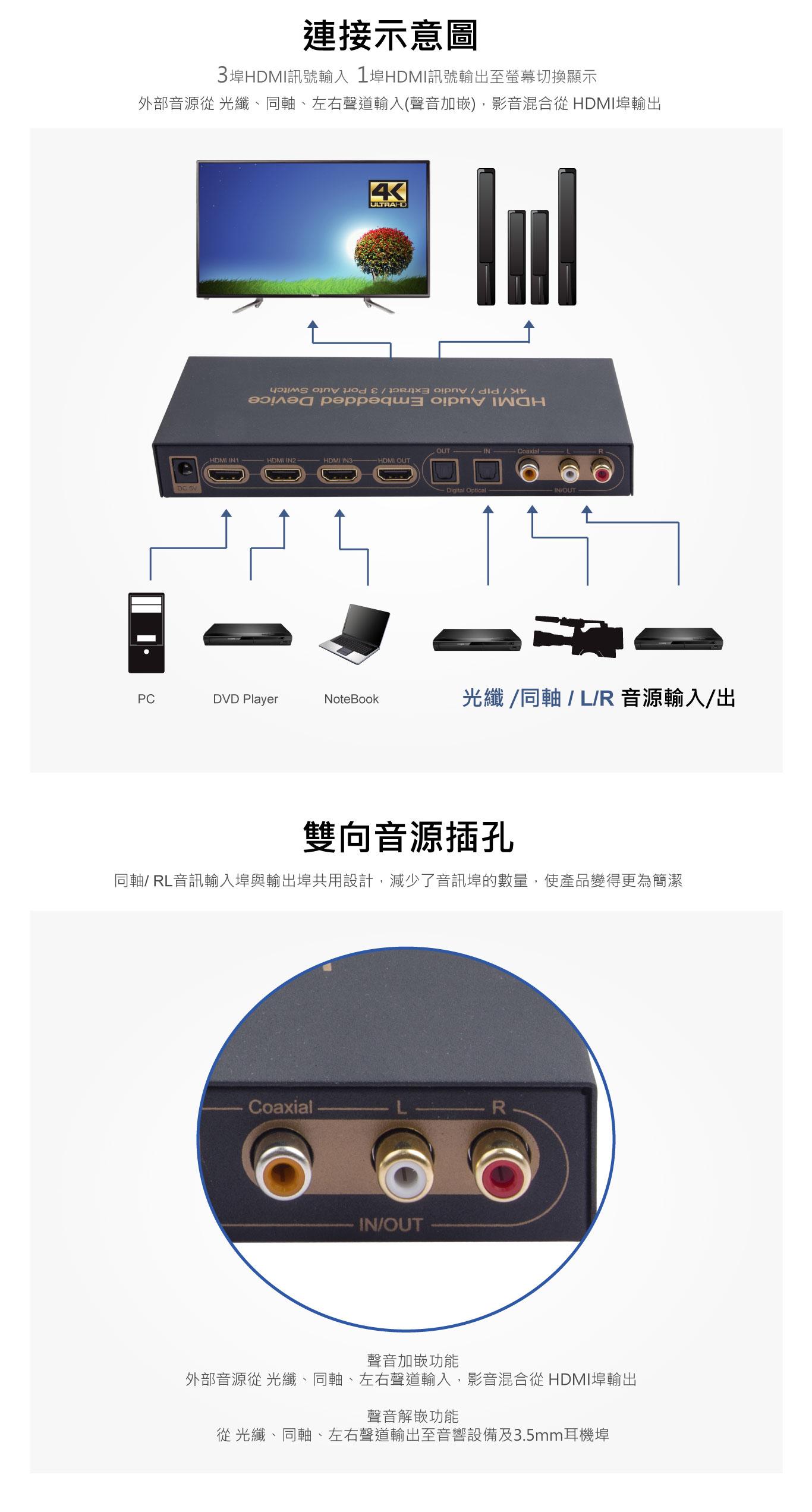 3進1出 4K HDMI訊號切換器 支援EDID , ARC , 聲音擷取