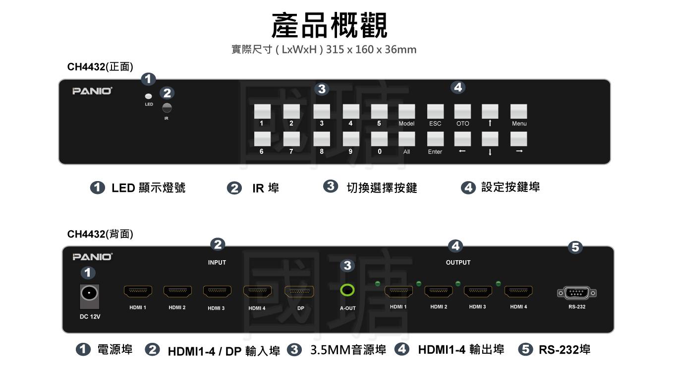 4x4矩陣切換器, 內建拼接電視牆+分割畫面處理器