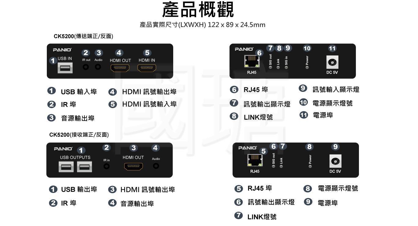 HDMI KVM訊號延長器 支援4K 60Hz HDMI2.0+USB+IR | 台灣PANIO國瑭