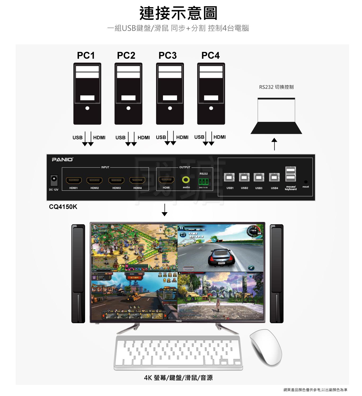4埠USB 4K HDMI KVM 支援3840x2160 4K@60Hz 多視窗畫面分割KVM多電腦切換器