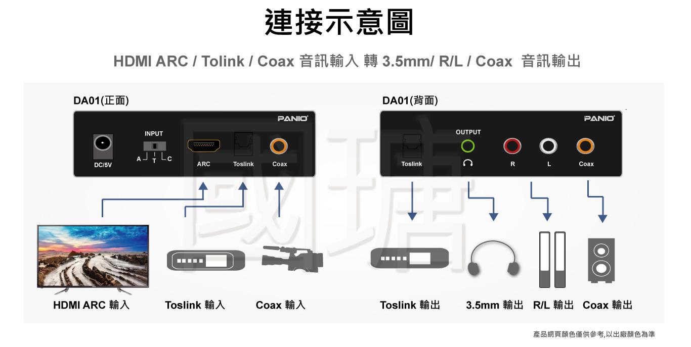 2021 3進4出數位轉類比音訊轉換器 | 台灣PANIO國瑭