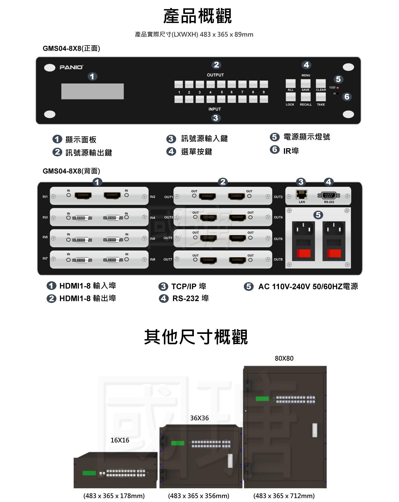 8X8 9X9 12X12 16X16 18x18 32X32 36x36插卡型混搭訊號模組化矩陣切換器 內建拼接電視牆處理器