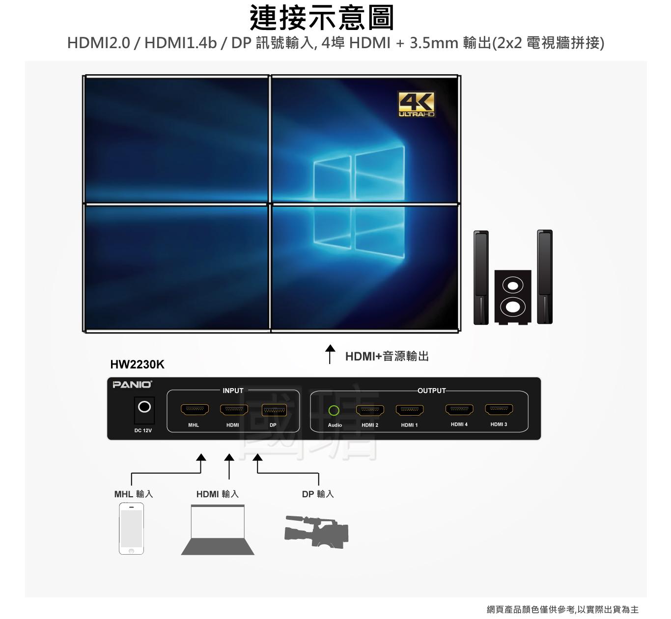 4K60Hz HDMI2.0液晶拼接電視牆