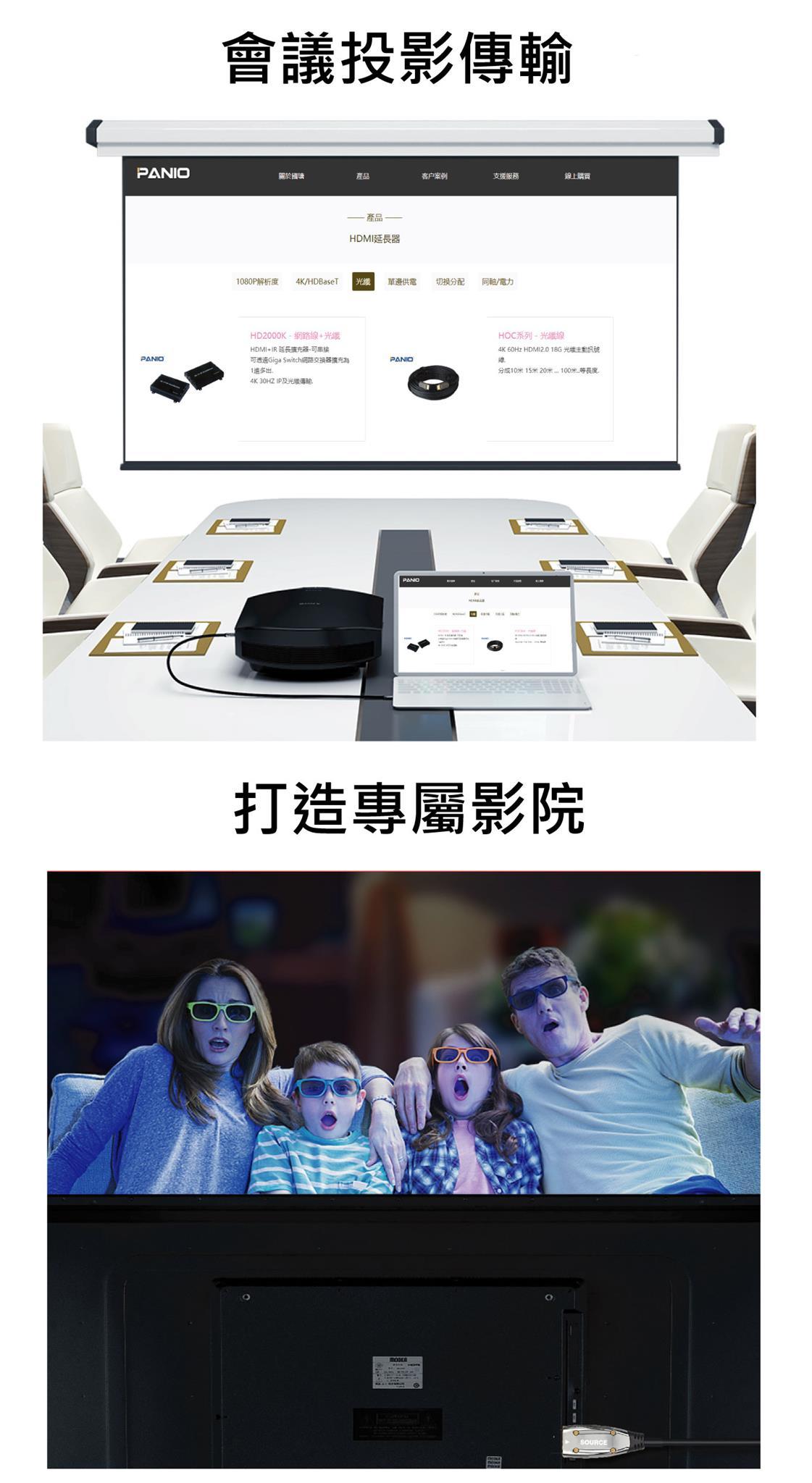 HDMI2.0光纖線|台灣PANIO國瑭