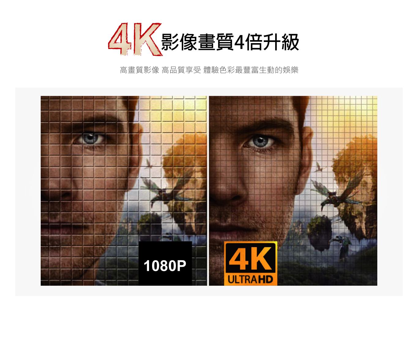 真4K HDMI2.0高解析工程專用螢幕連接線 HDMI線 電腦電視線-15米《✤PANIO國瑭資訊》
